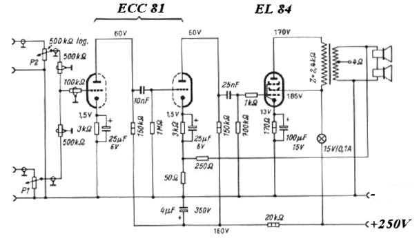 EL84-1 Radio Schematics Diagrams Telefunken on rex antique, console floor, russian copies german, gavotte tube,